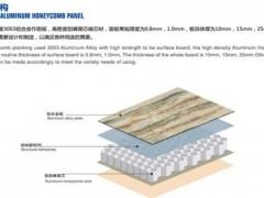 广东饰纪上品环保集成墙板 A级防火板厂家具有广阔的发展前景